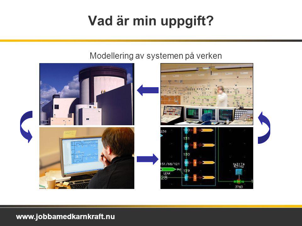 Vad är min uppgift Modellering av systemen på verken