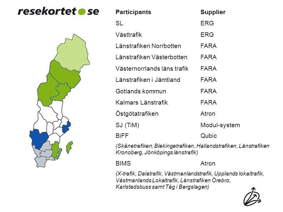 Participants Supplier SL ERG Västtrafik ERG