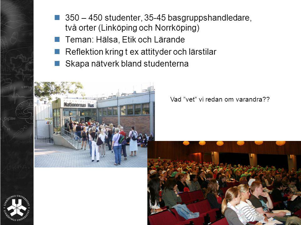 Teman: Hälsa, Etik och Lärande