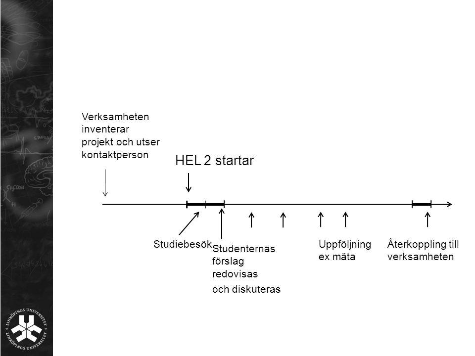 HEL 2 startar Återkoppling till verksamheten Uppföljning ex mäta
