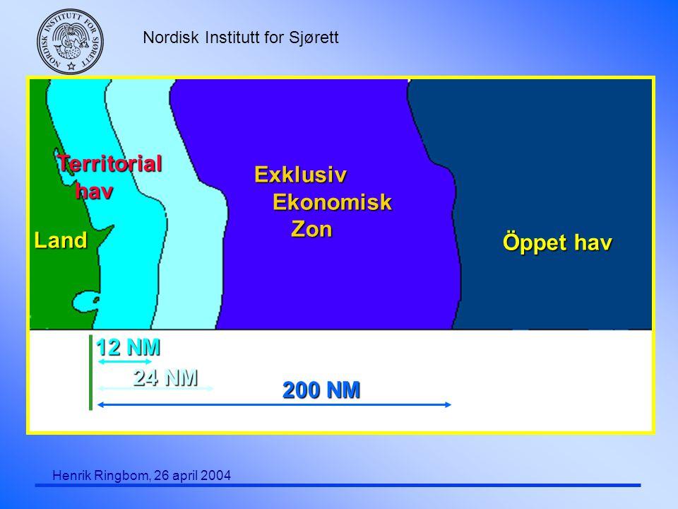 Territorial Exklusiv hav Ekonomisk Zon Land Öppet hav 12 NM 24 NM