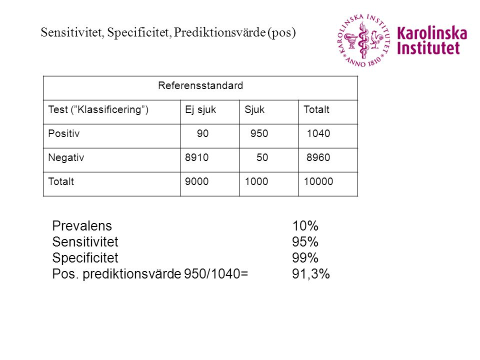 Sensitivitet, Specificitet, Prediktionsvärde (pos)