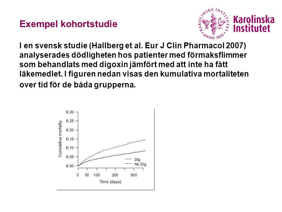 Exempel kohortstudie I en svensk studie (Hallberg et al
