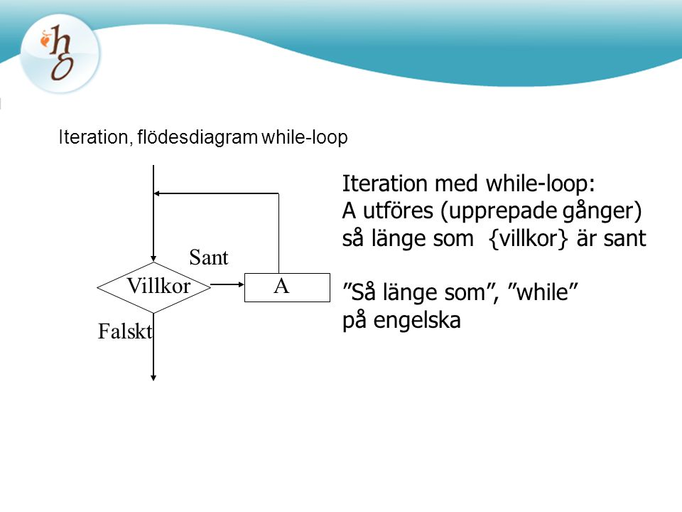 Iteration, flödesdiagram while-loop
