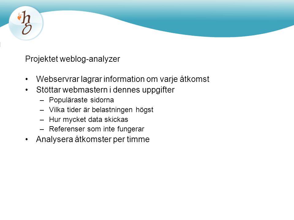Projektet weblog-analyzer