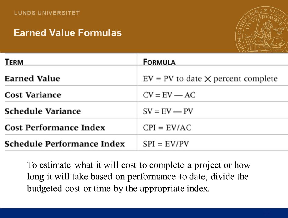 Earned Value Formulas
