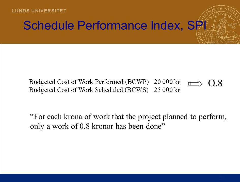 Schedule Performance Index, SPI