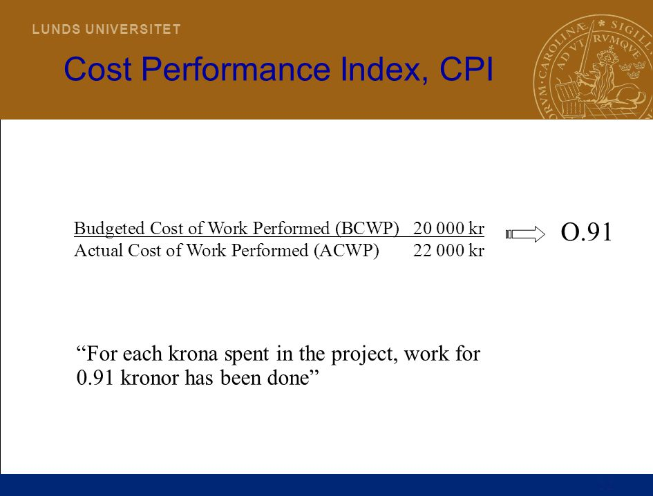 Cost Performance Index, CPI