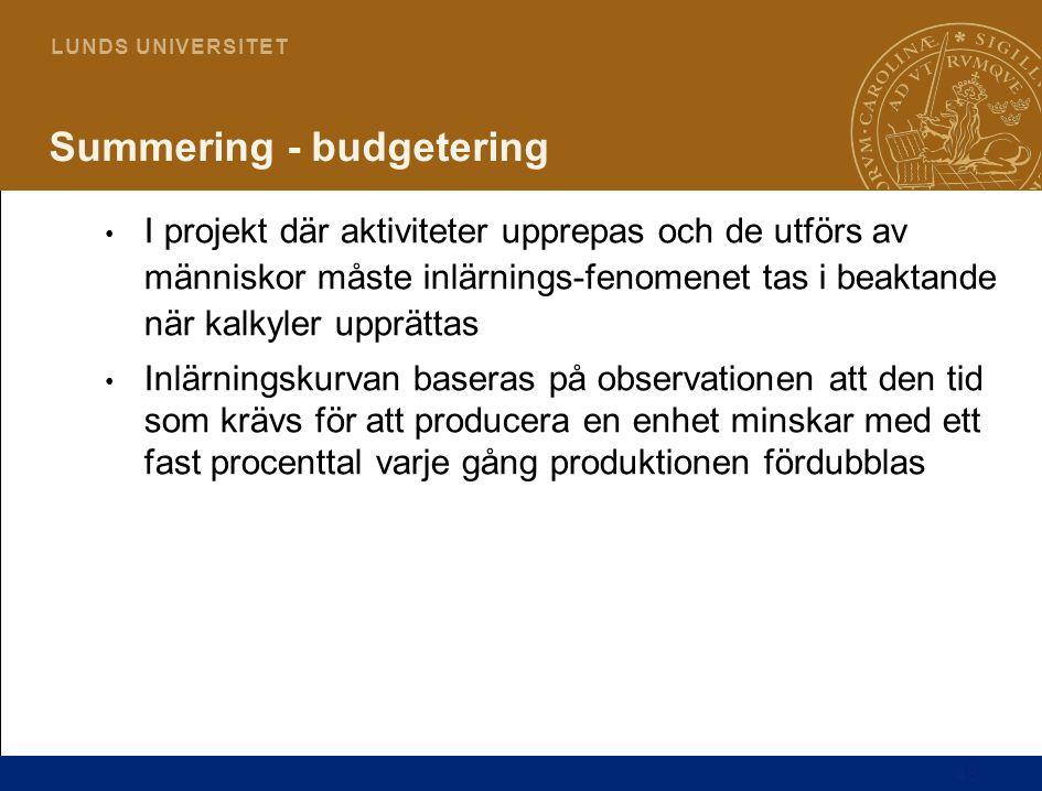Summering - budgetering