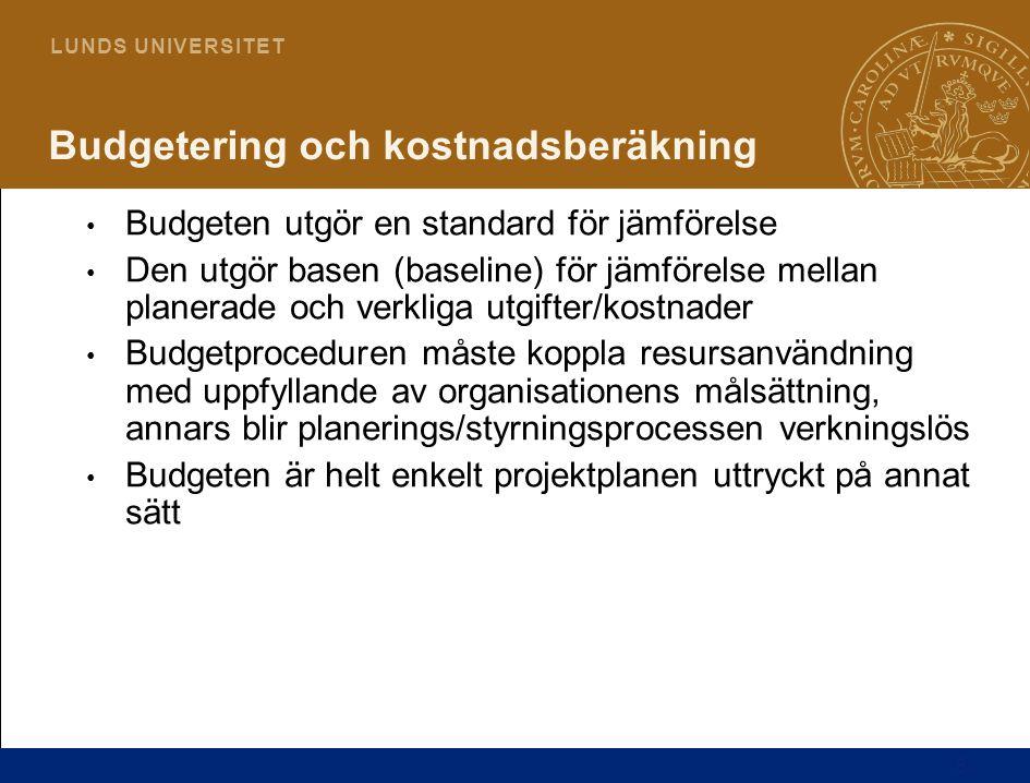 Budgetering och kostnadsberäkning