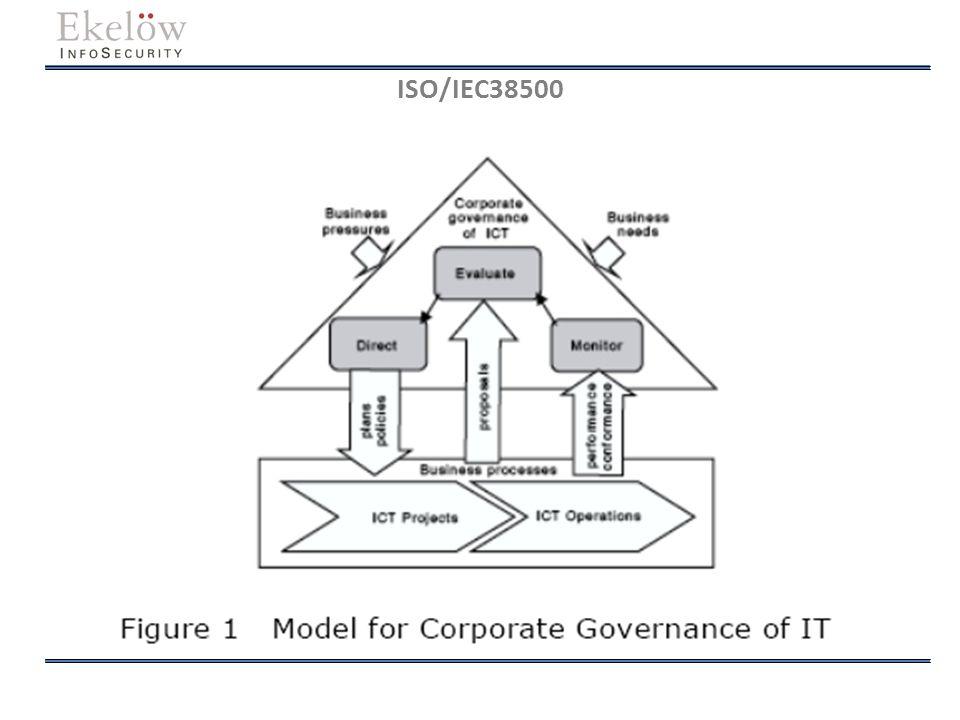 ISO/IEC38500