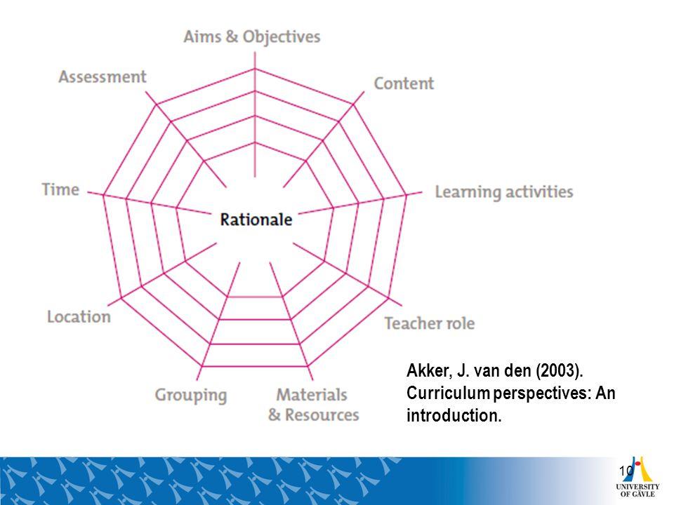 Akker, J. van den (2003). Curriculum perspectives: An introduction.