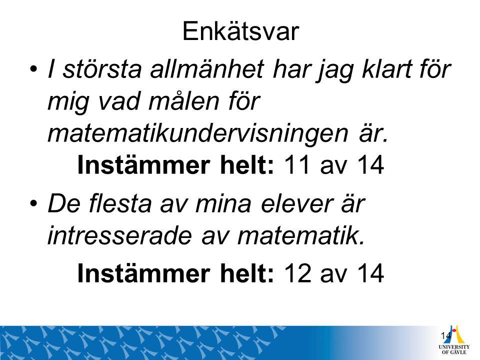 Enkätsvar I största allmänhet har jag klart för mig vad målen för matematikundervisningen är. Instämmer helt: 11 av 14.