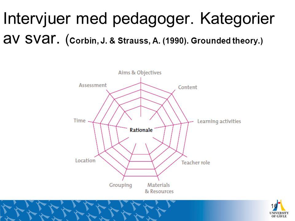 Intervjuer med pedagoger. Kategorier av svar. (Corbin, J. & Strauss, A