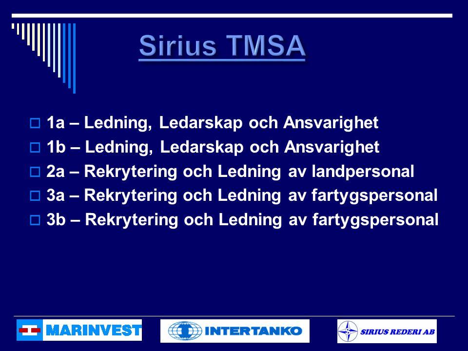 Sirius TMSA 1a – Ledning, Ledarskap och Ansvarighet