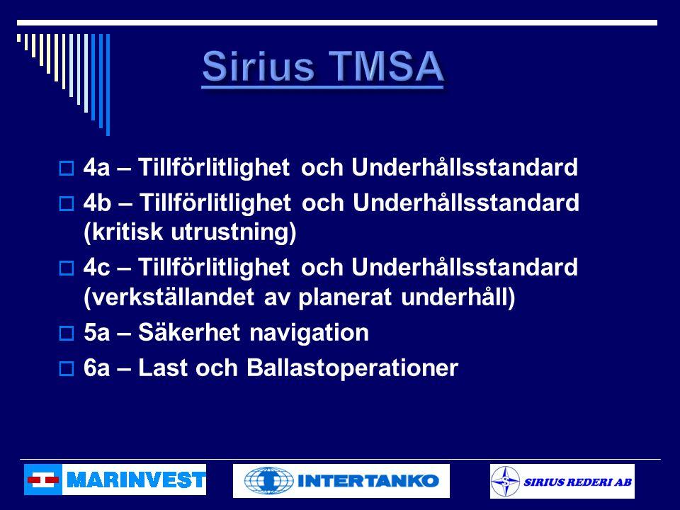 Sirius TMSA 4a – Tillförlitlighet och Underhållsstandard