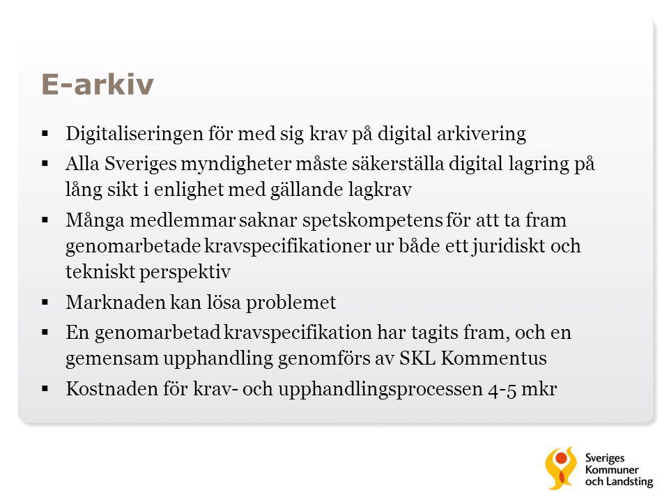 E-arkiv Digitaliseringen för med sig krav på digital arkivering