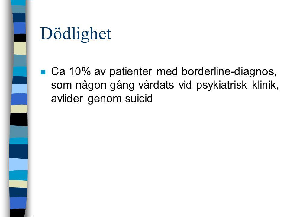 Dödlighet Ca 10% av patienter med borderline-diagnos, som någon gång vårdats vid psykiatrisk klinik, avlider genom suicid.