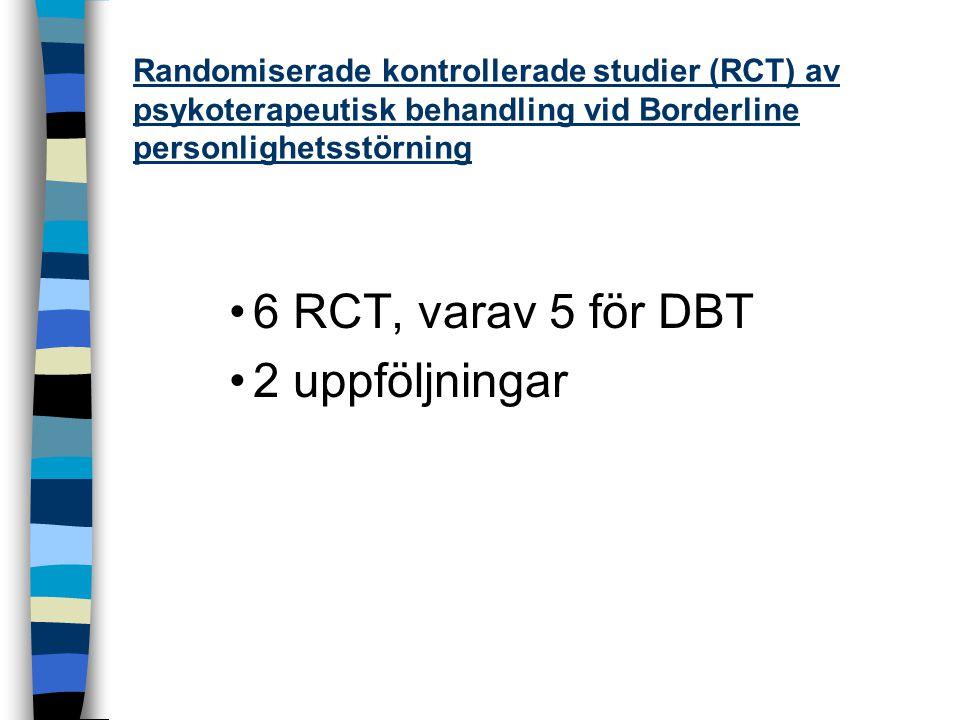6 RCT, varav 5 för DBT 2 uppföljningar