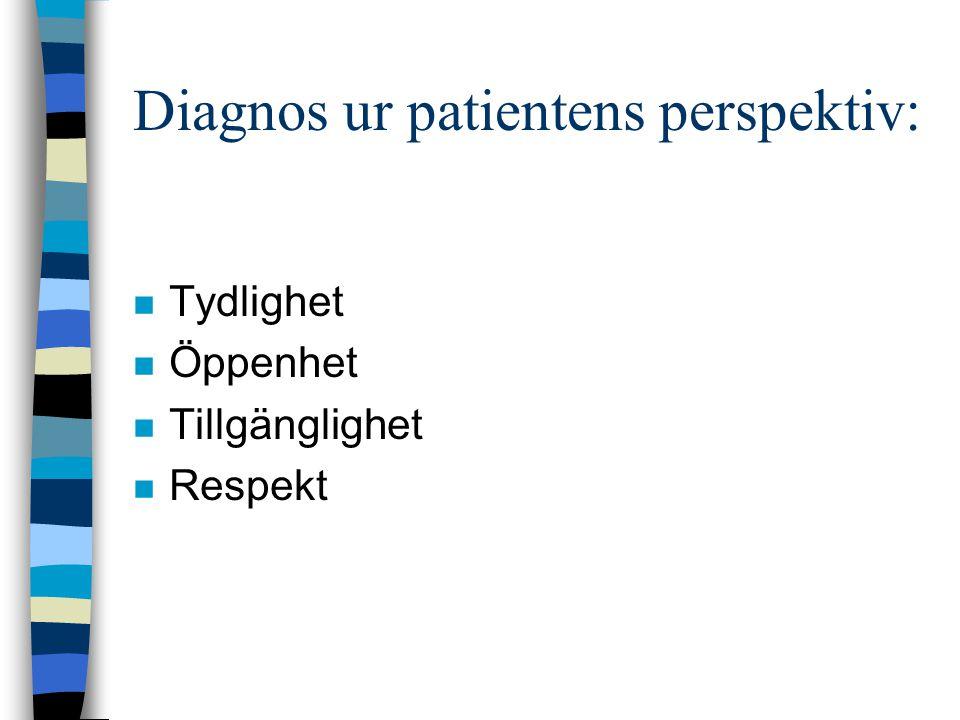 Diagnos ur patientens perspektiv: