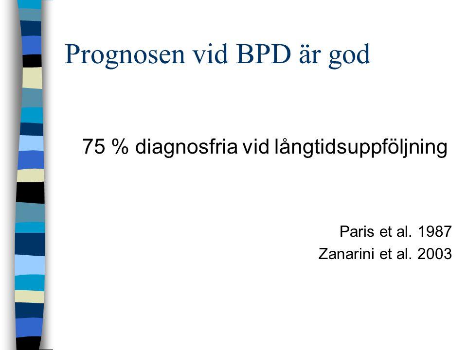 Prognosen vid BPD är god