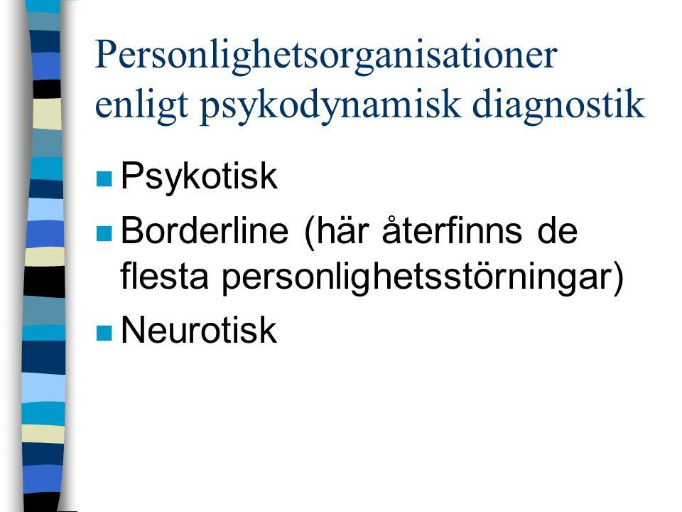 Personlighetsorganisationer enligt psykodynamisk diagnostik
