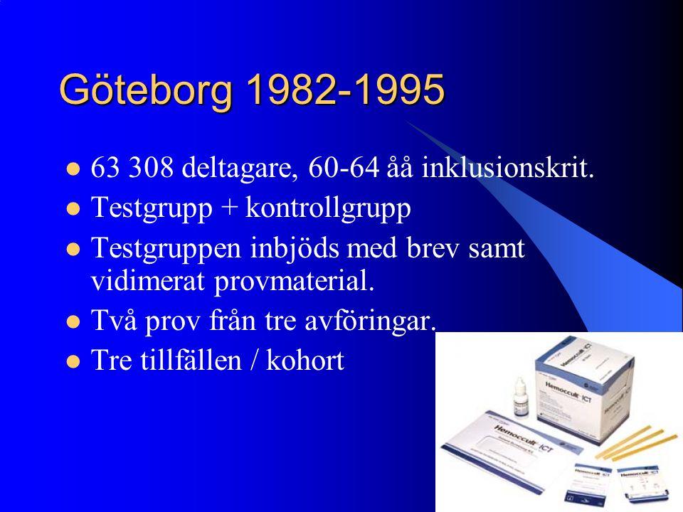 Göteborg 1982-1995 63 308 deltagare, 60-64 åå inklusionskrit.