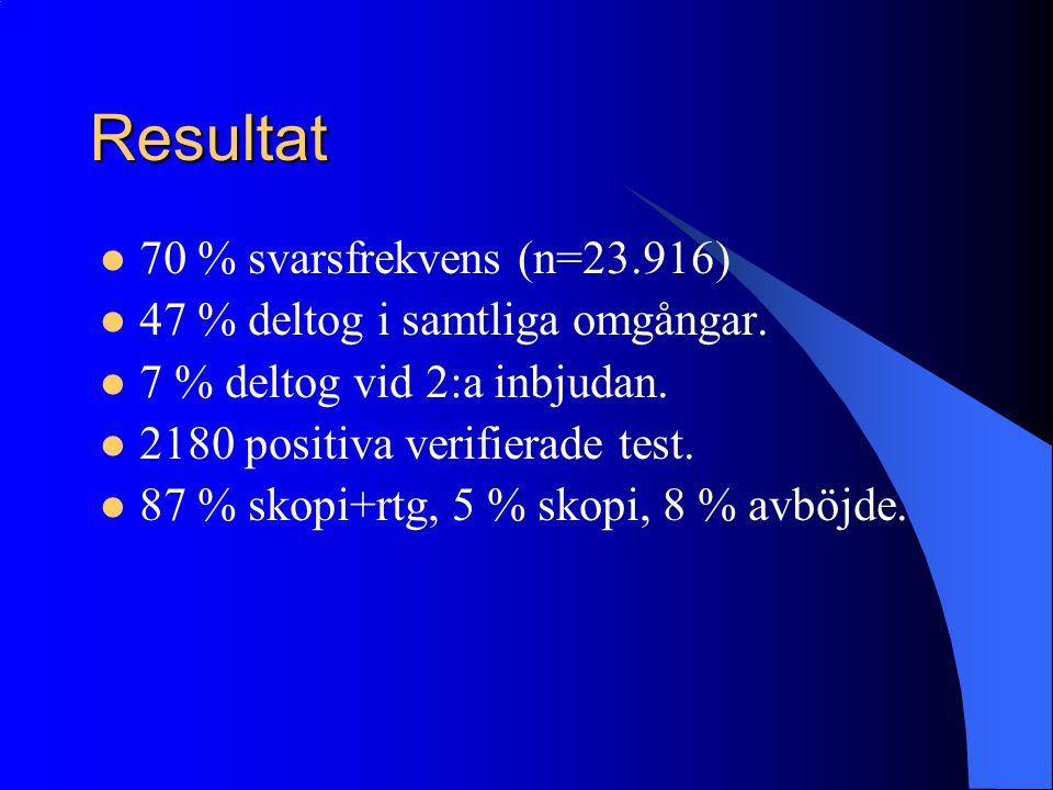 Resultat 70 % svarsfrekvens (n=23.916)