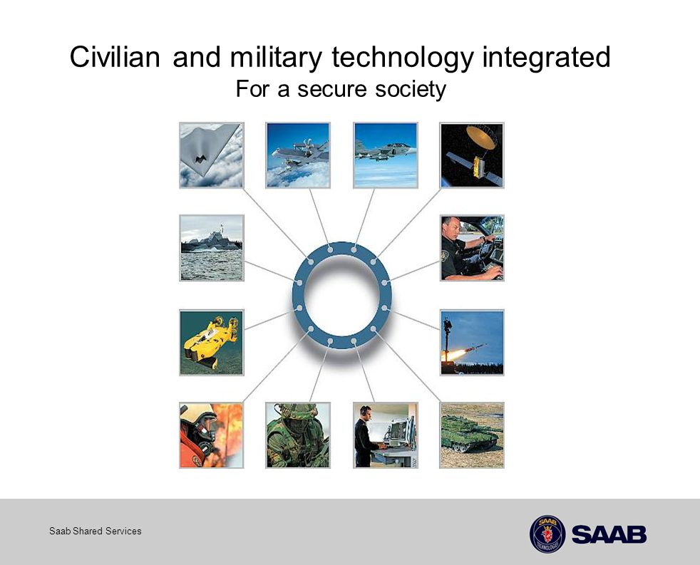 Civilian and military technology integrated For a secure society