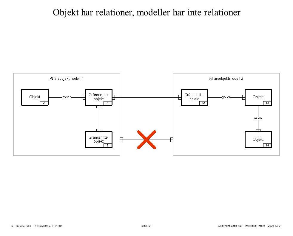 Objekt har relationer, modeller har inte relationer