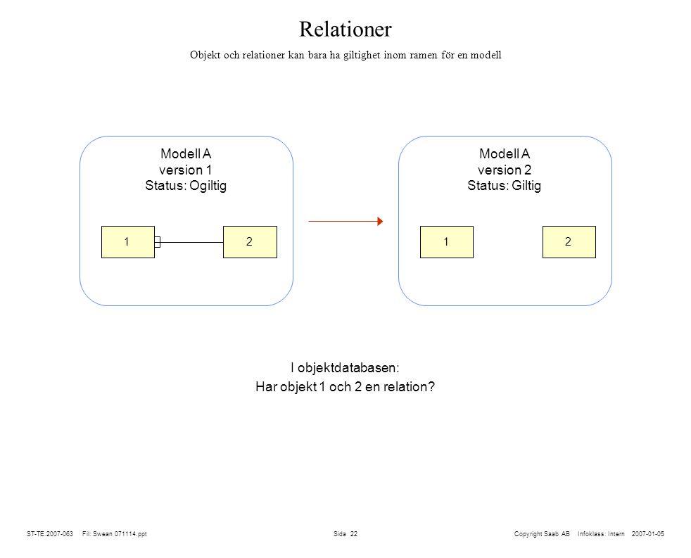 Relationer Objekt och relationer kan bara ha giltighet inom ramen för en modell