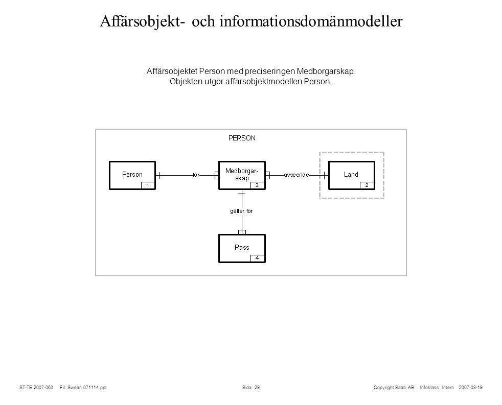 Affärsobjekt- och informationsdomänmodeller