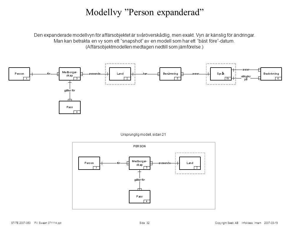 Modellvy Person expanderad