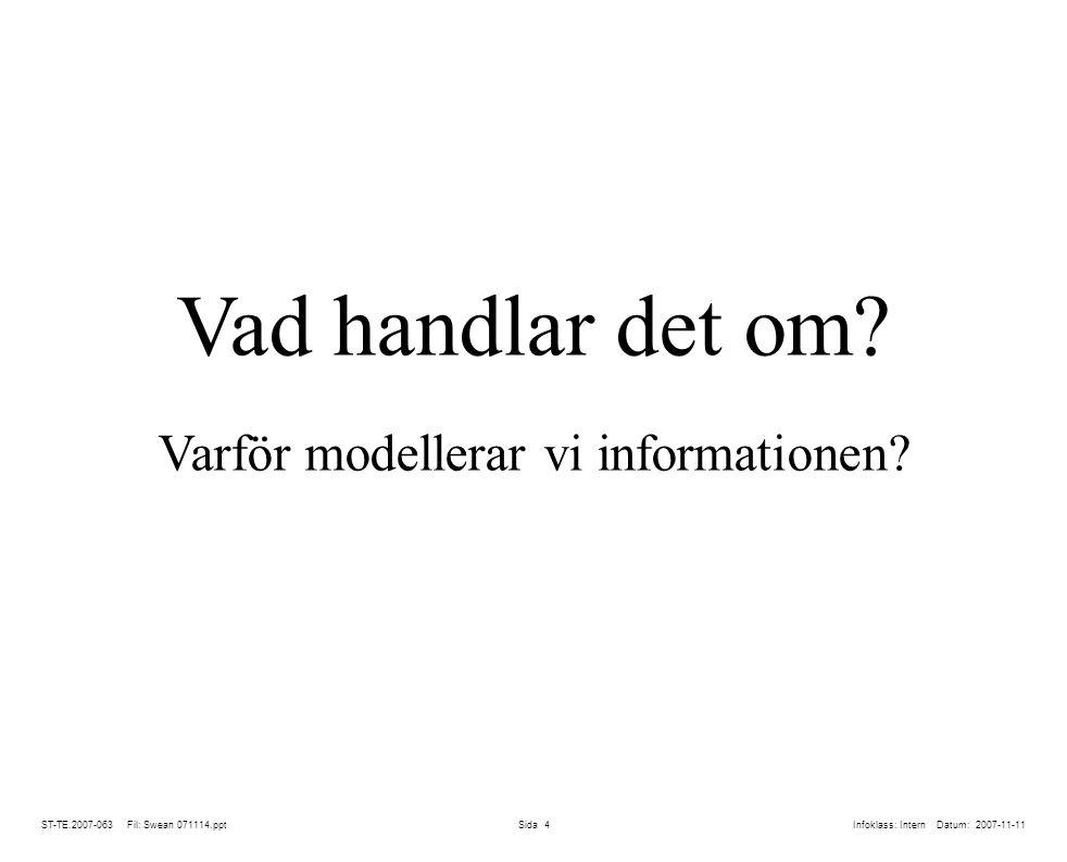 Varför modellerar vi informationen