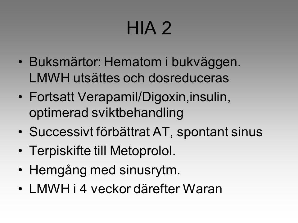 HIA 2 Buksmärtor: Hematom i bukväggen. LMWH utsättes och dosreduceras