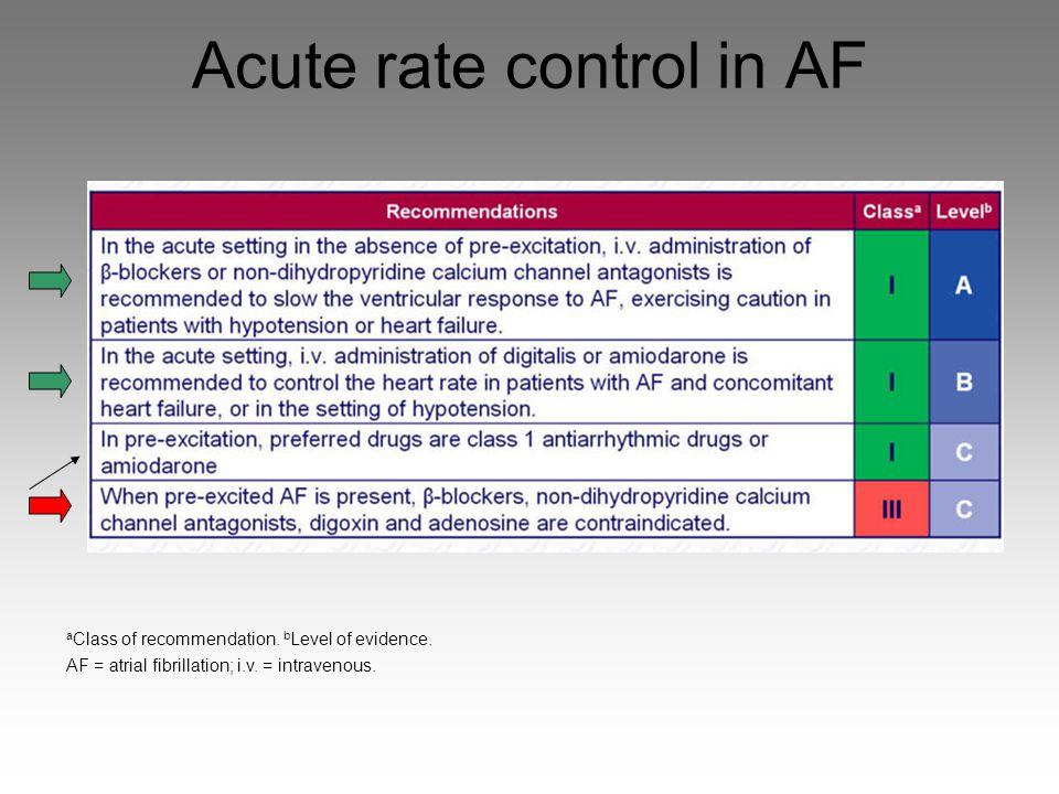 Acute rate control in AF
