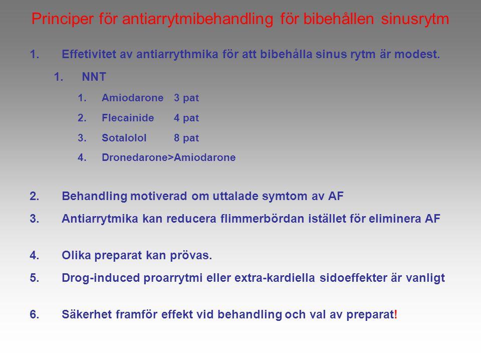Principer för antiarrytmibehandling för bibehållen sinusrytm