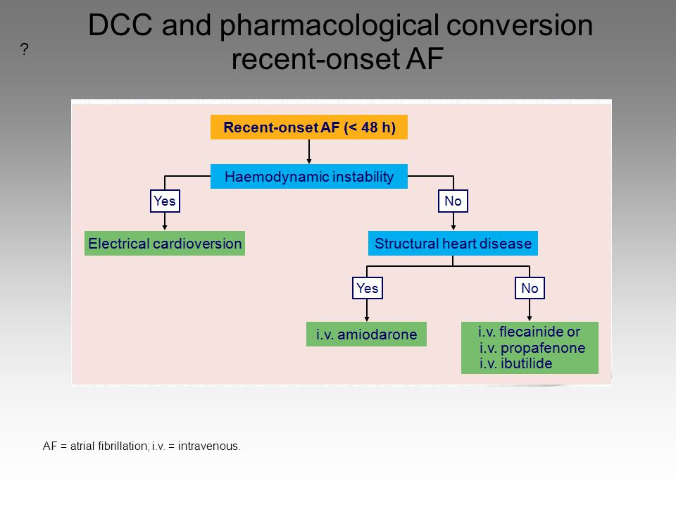 DCC and pharmacological conversion recent-onset AF