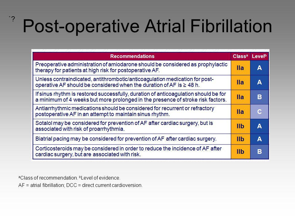 Post-operative Atrial Fibrillation