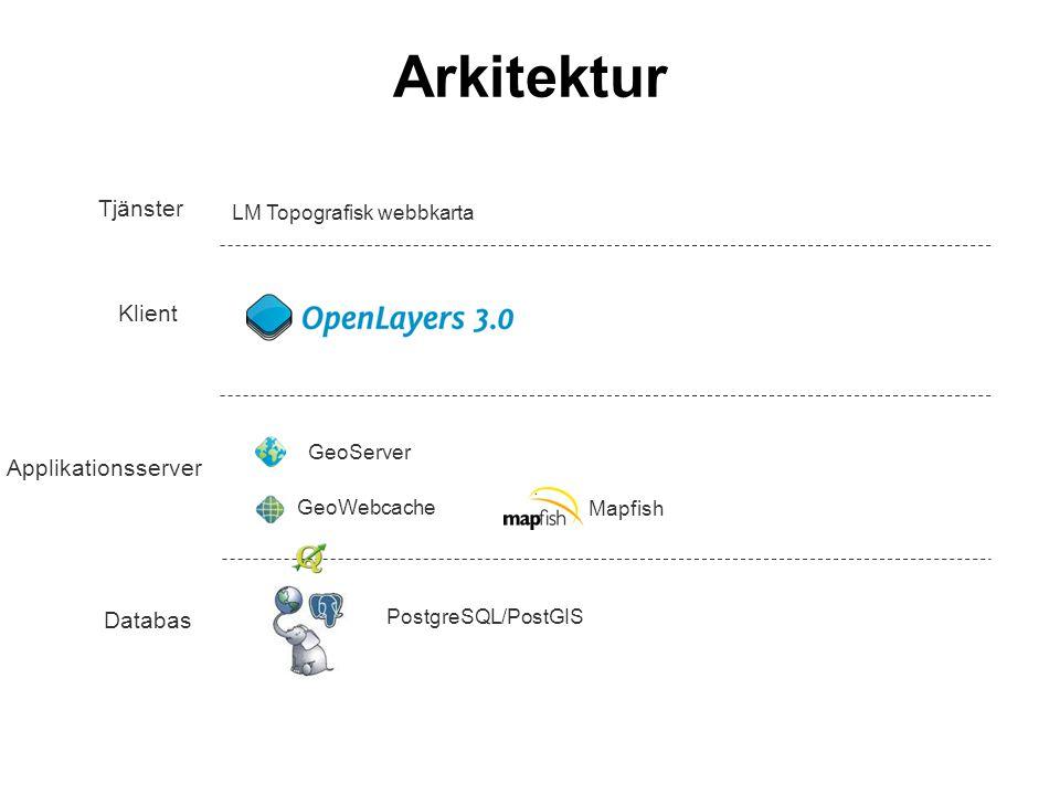 Arkitektur Tjänster Klient Applikationsserver Databas