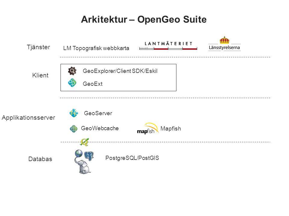 Arkitektur – OpenGeo Suite