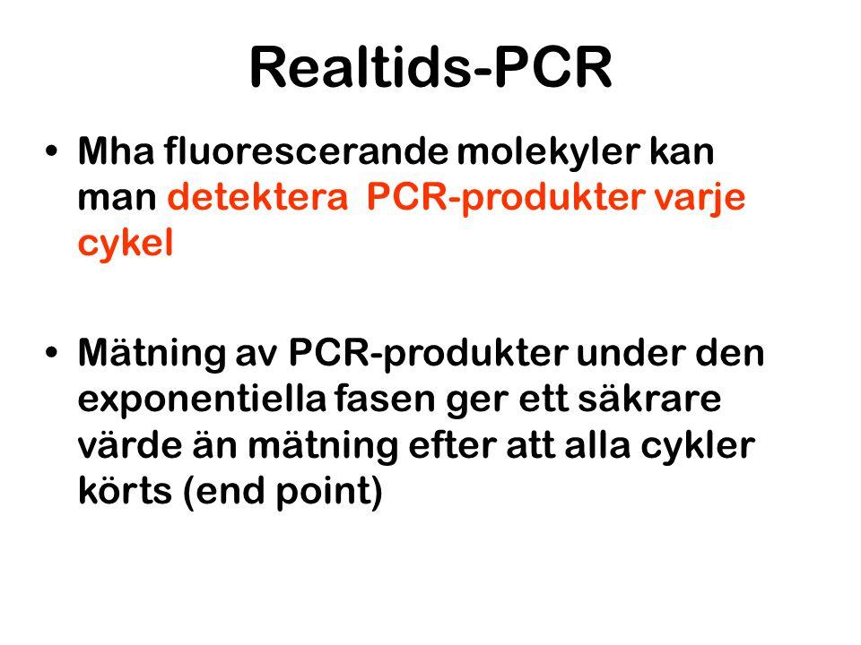 Realtids-PCR Mha fluorescerande molekyler kan man detektera PCR-produkter varje cykel.