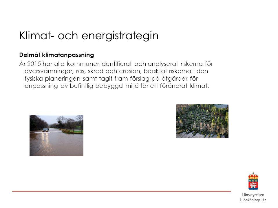 Klimat- och energistrategin