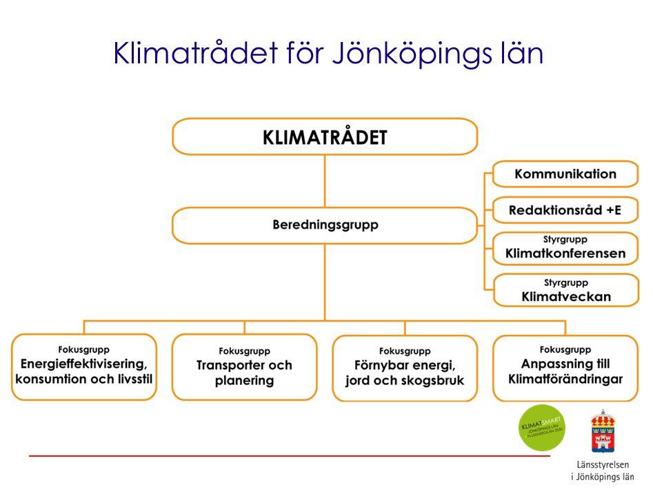 Klimatrådet för Jönköpings län