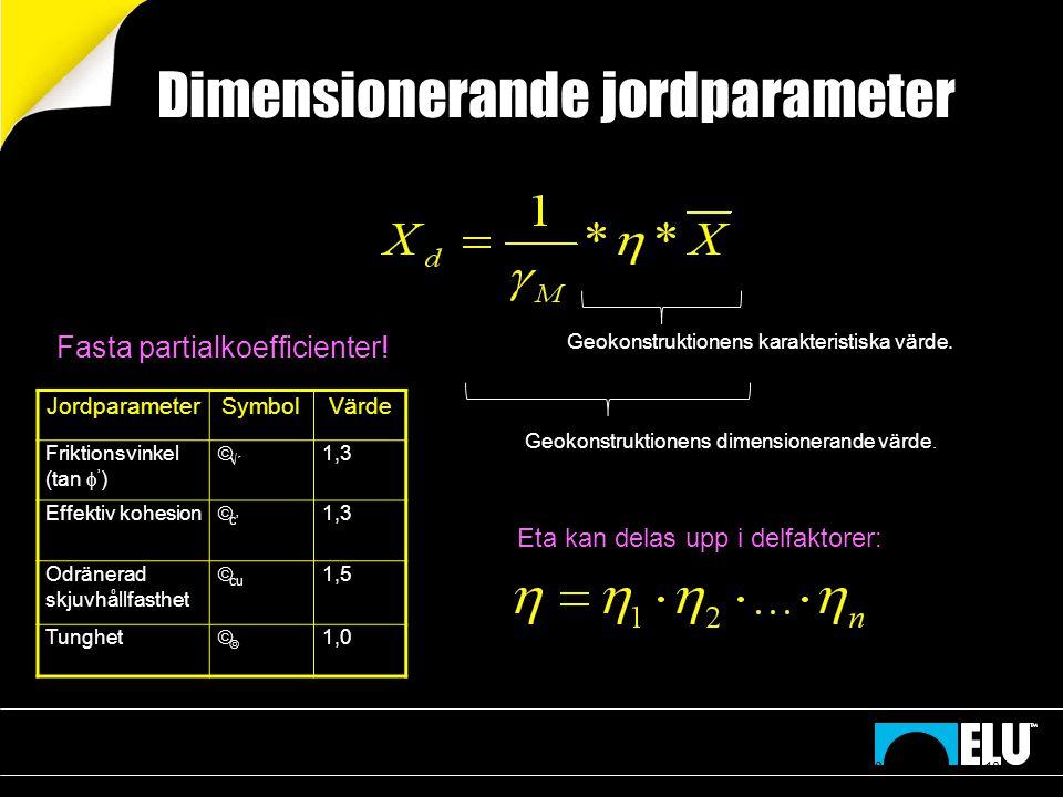 Dimensionerande jordparameter
