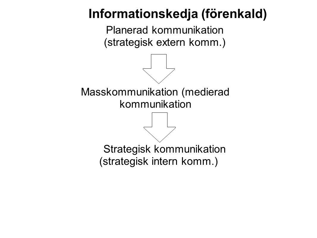 Informationskedja (förenkald)