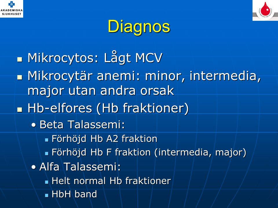 Diagnos Mikrocytos: Lågt MCV