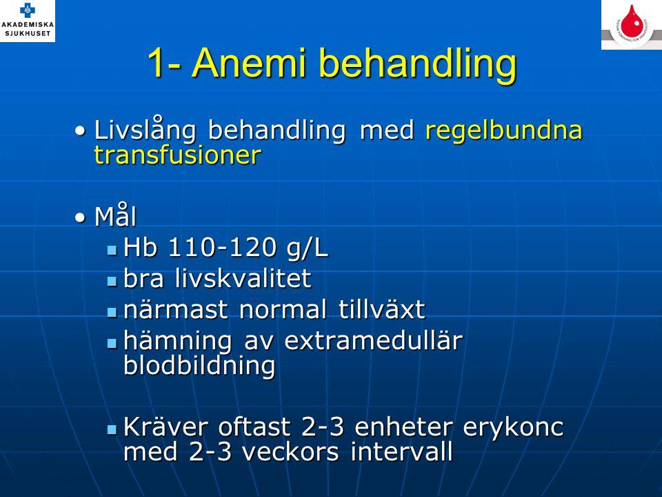 1- Anemi behandling Livslång behandling med regelbundna transfusioner