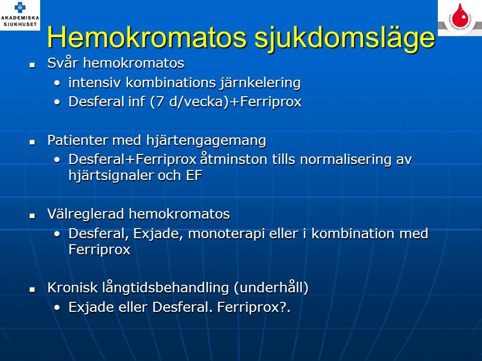 Hemokromatos sjukdomsläge
