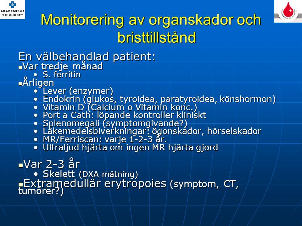 Monitorering av organskador och bristtillstånd